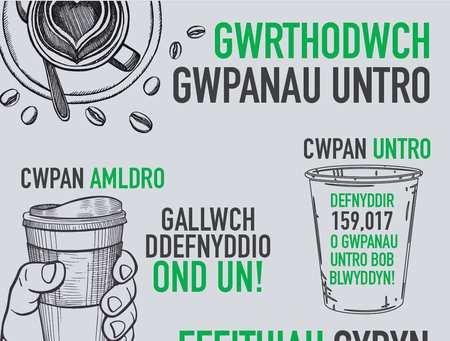 Coffee Welsh