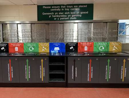 Catering recycling station