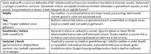 STAR Cymraeg
