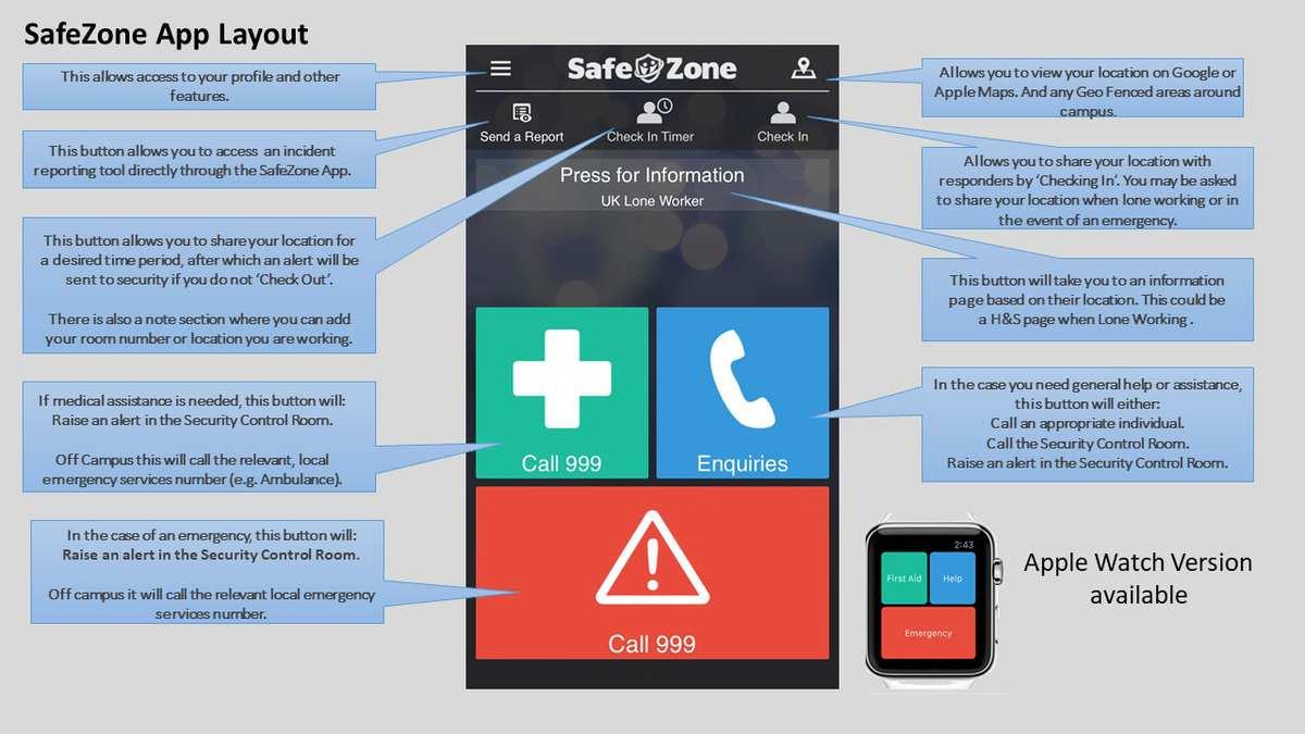 SafeZone App Layout