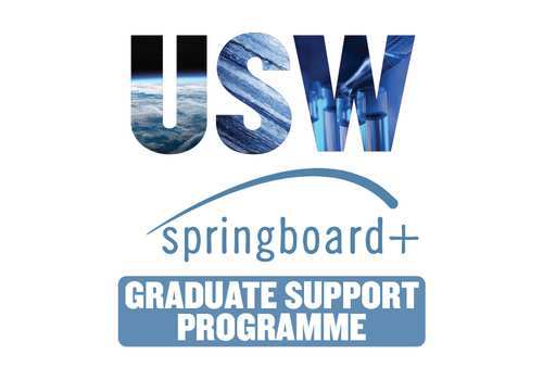 USW SPRINGBOARD plus GPS website 900x631 pix E.jpg