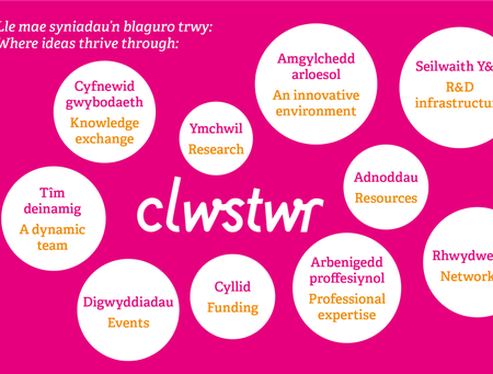 What clwstwr does.png