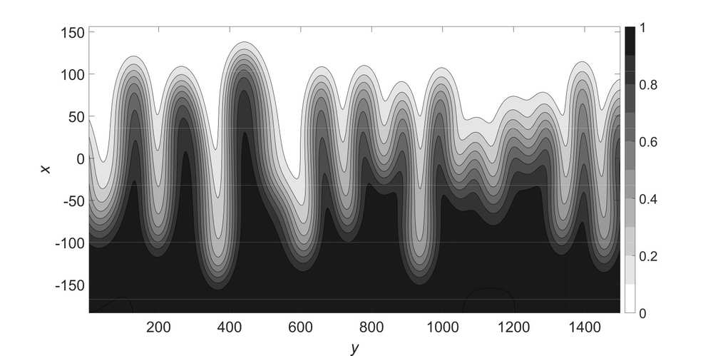 Figure_2b_step_num_T1200.pdf