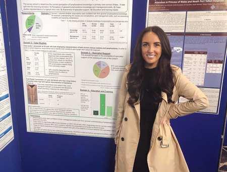 Nyree Dunn, PhD Kess and Health